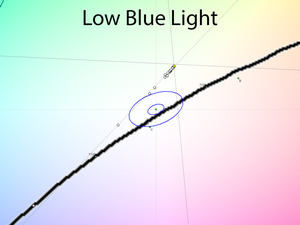 38_lowbluelight_cie.png