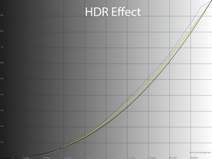 15_hdreffect_gamma.png