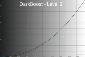 46_dark_level2.png