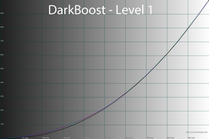 45_dark_level1.png