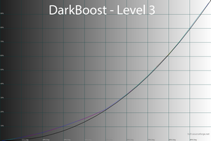 47_dark_level3.png
